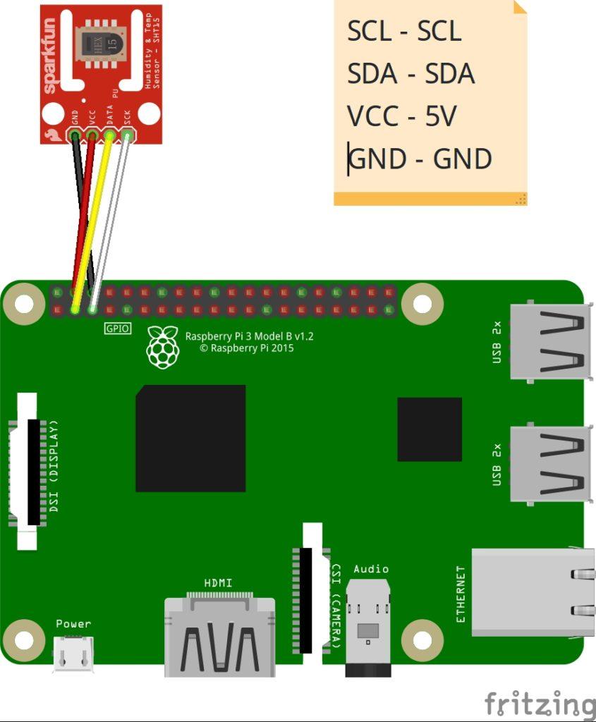 树莓派.Net Core Iot入门系列篇(3):I2C插图3