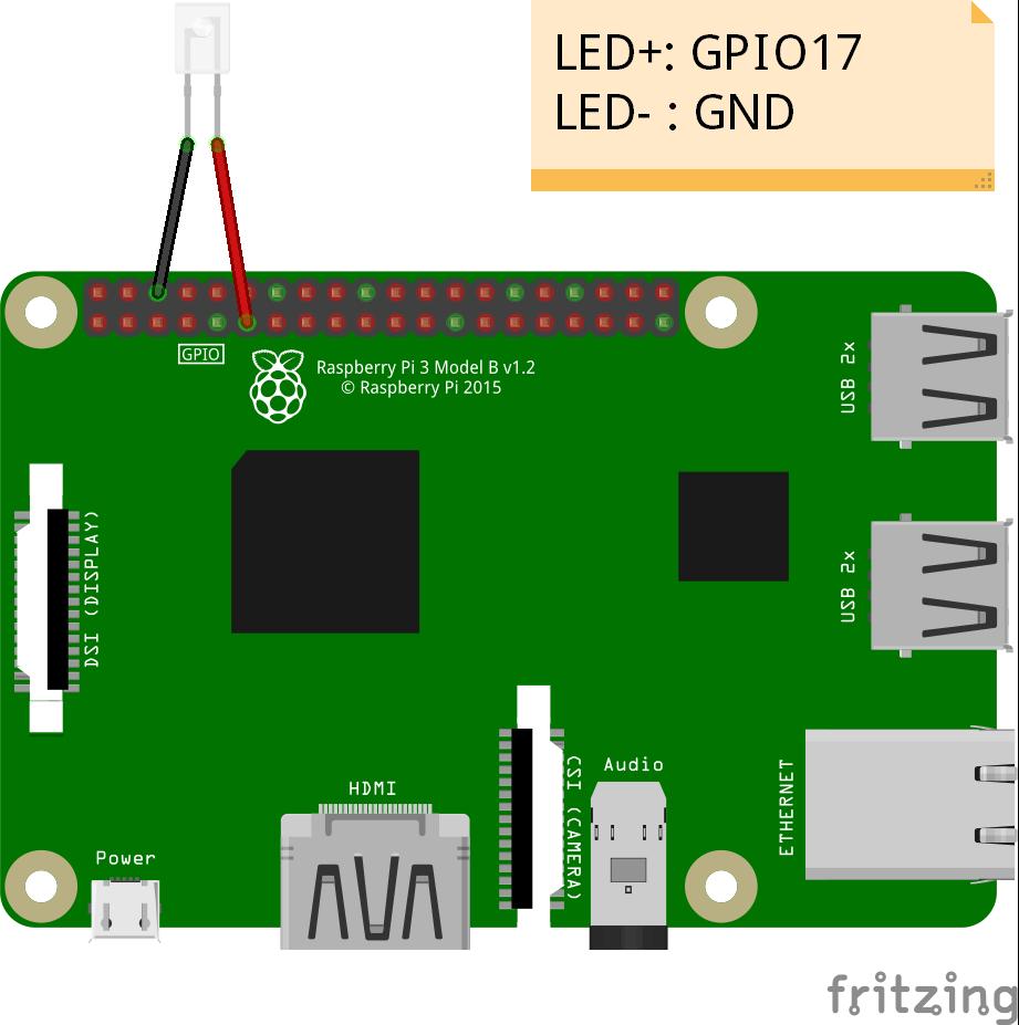 树莓派.Net Core Iot入门系列篇(6):PWM插图1