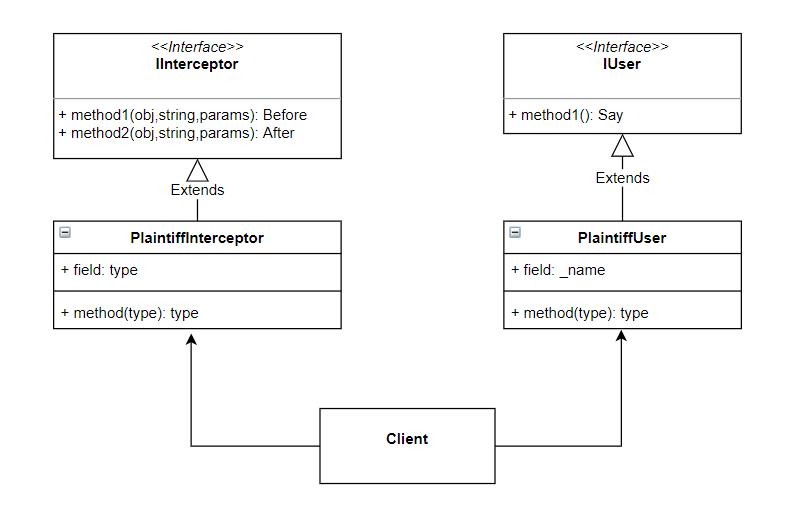 23种常见的设计模式(6):代理(委托)模式